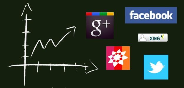 Soziale Netzwerke Statistik und Zahlen