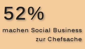 Social Business als Chefsache in Unternehmen