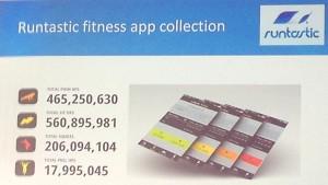 Im Dienst der globalen Fitness