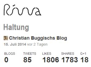 Mein Blog-Beitrag auf Rivva