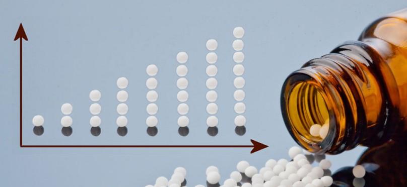 Homöopathie Zahlen Daten Fakten